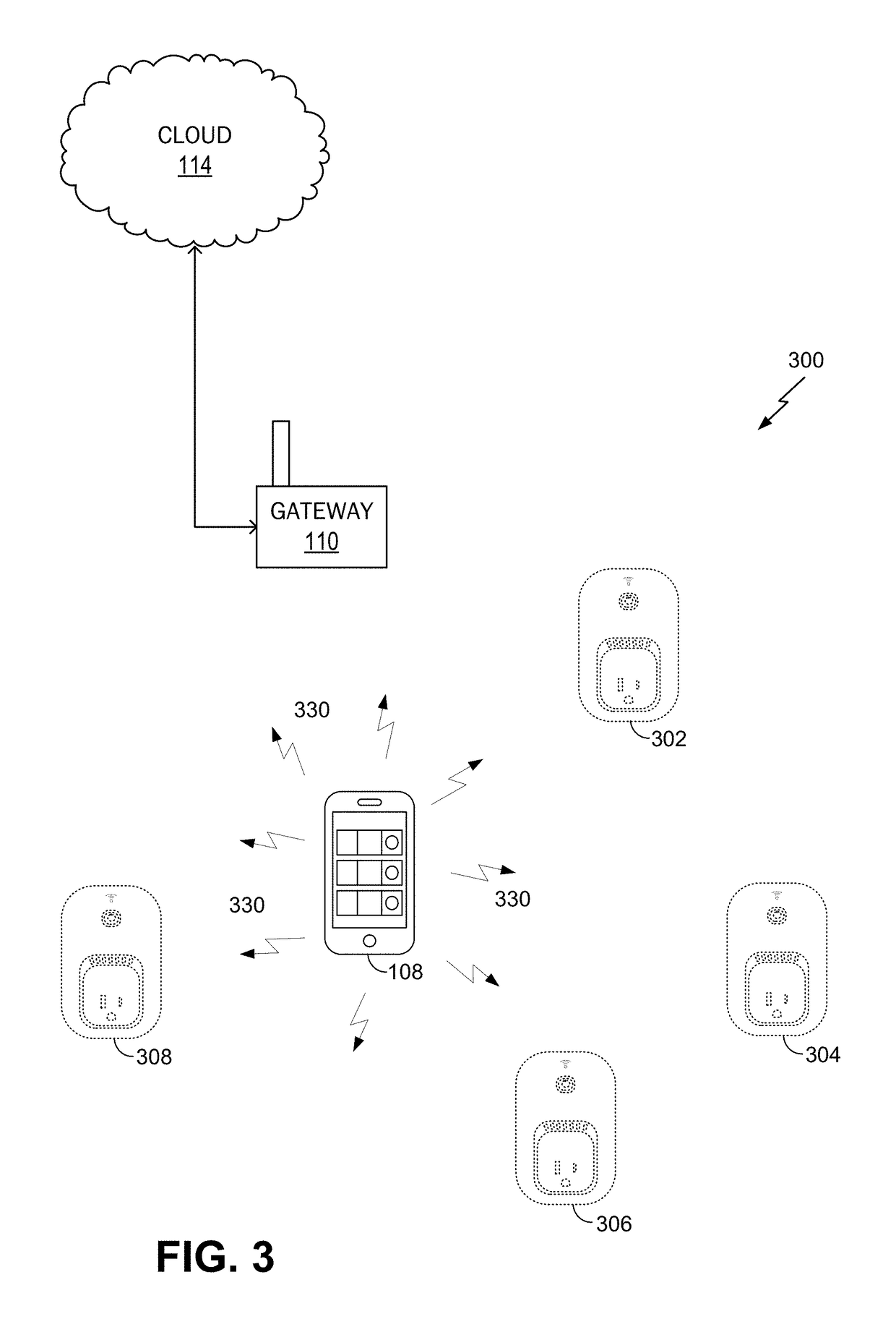 Patent Report: | US10158536 | Interaction an IoT Device