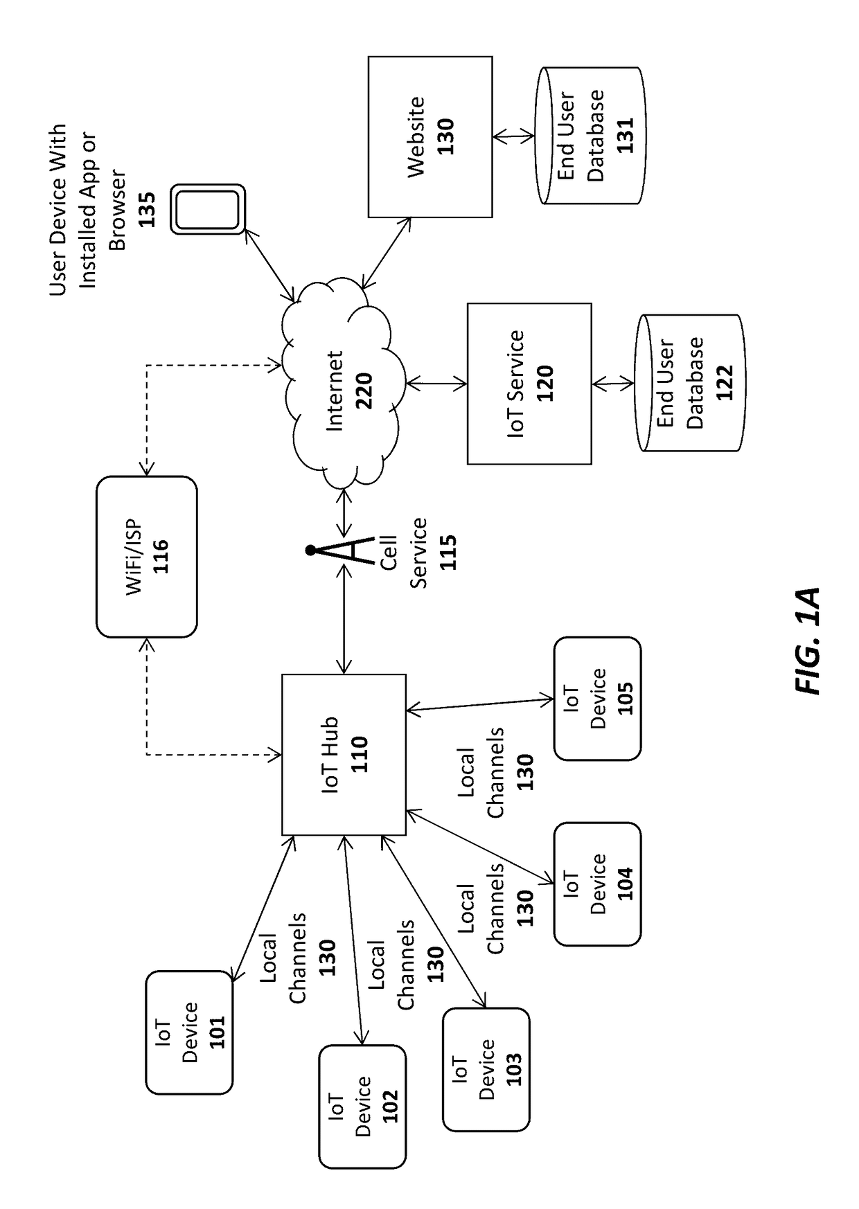 Patent Report: | US20170171180A1 | System Sharing Internet