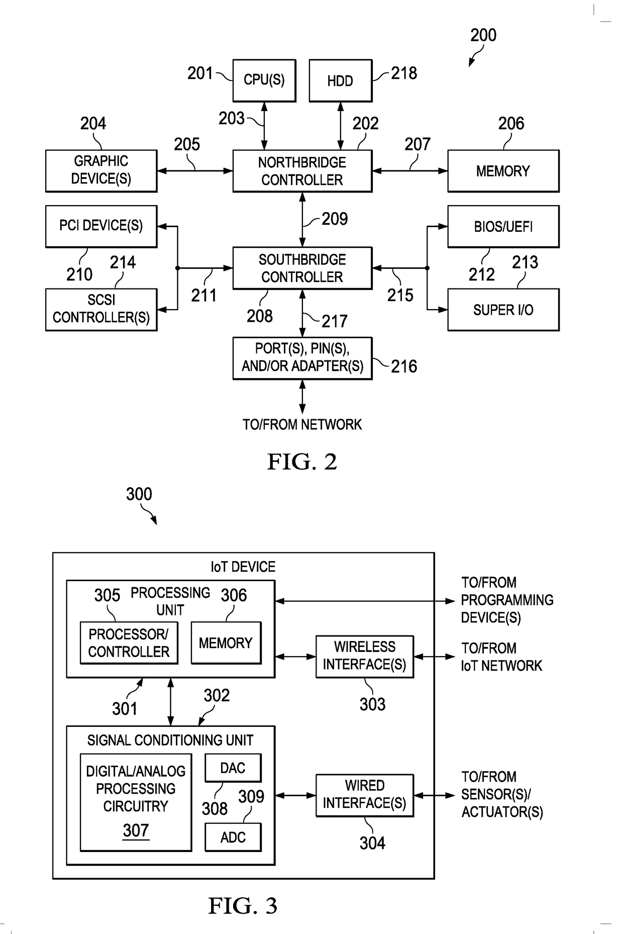 Patent Report: | US20180234489A1 | Load Balancing Internet of Things