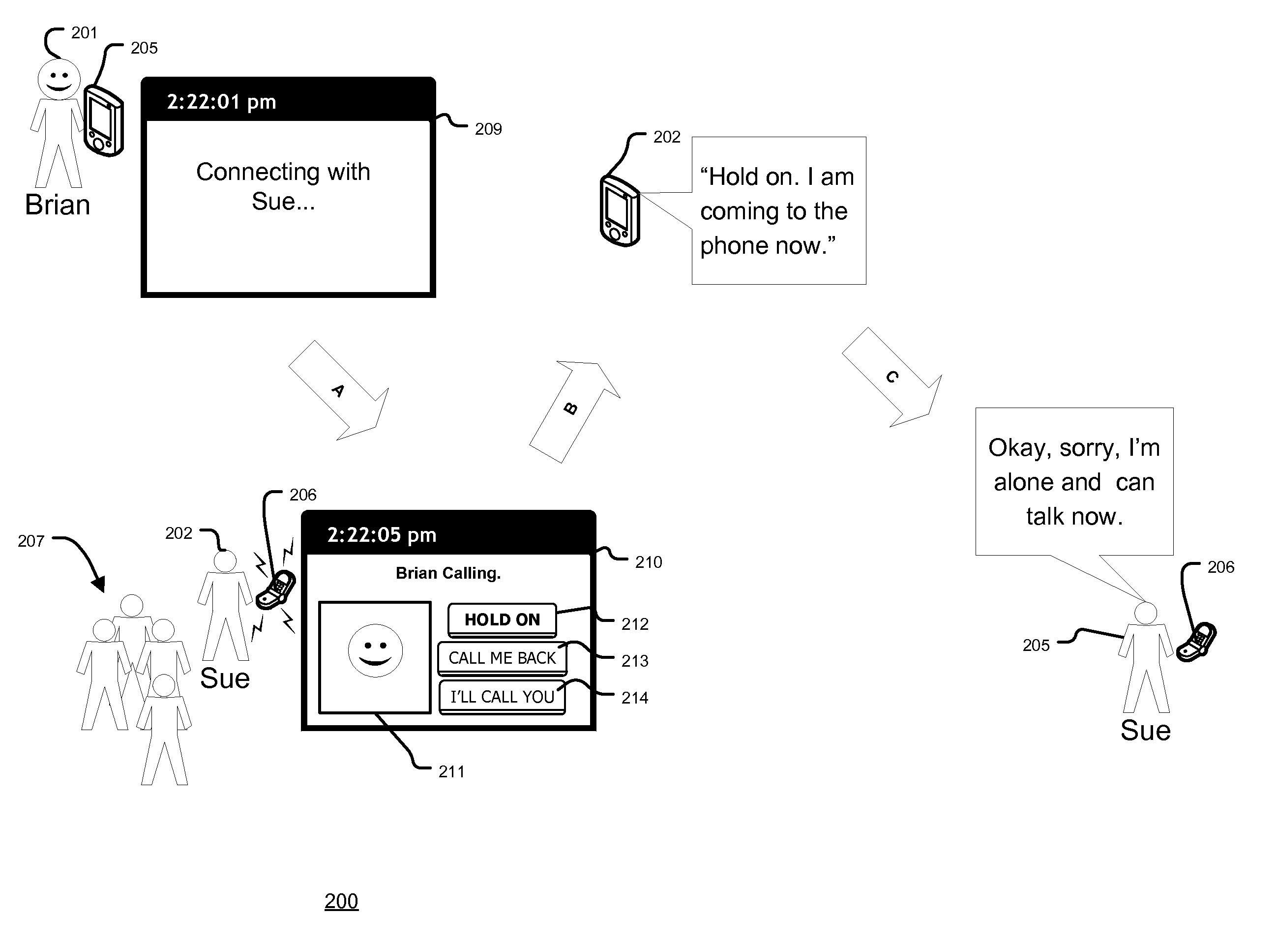 Patent Report: | US9071945 | Caller Feedback Mobile Devices